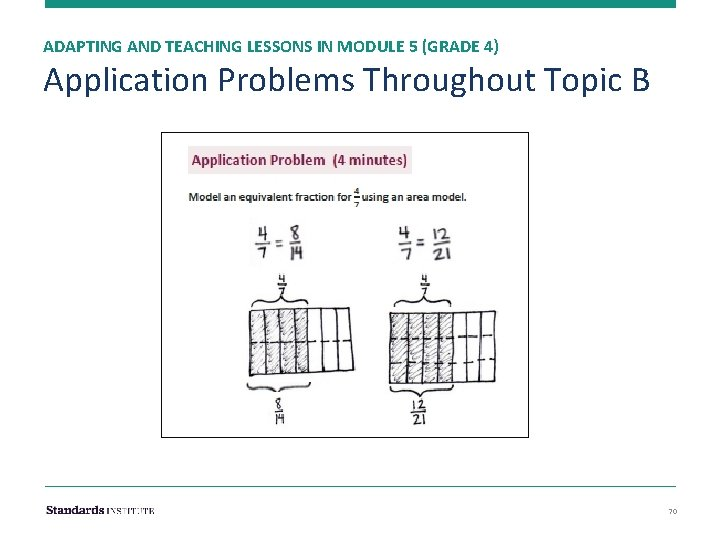 ADAPTING AND TEACHING LESSONS IN MODULE 5 (GRADE 4) Application Problems Throughout Topic B