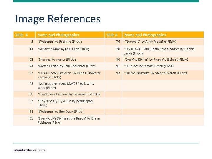 "Image References Slide # Name and Photographer 2 Slide # Name and Photographer ""Welcome"""