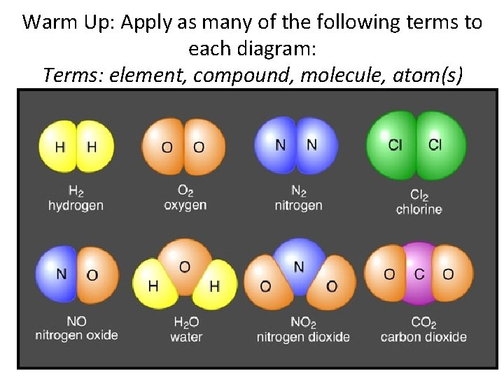 Warm Up: Apply as many of the following terms to each diagram: Terms: element,