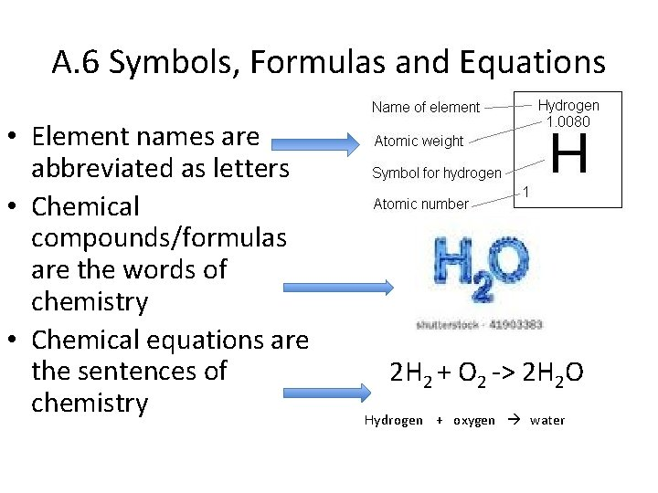 A. 6 Symbols, Formulas and Equations • Element names are abbreviated as letters •