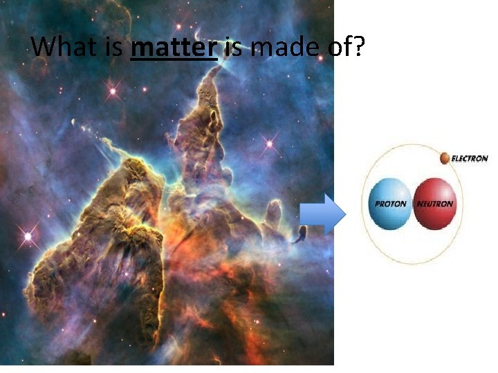 What is matter is made of?