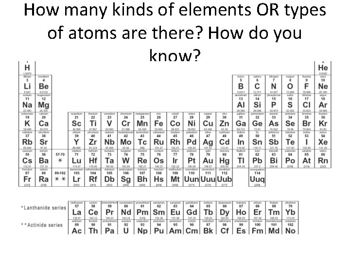 How many kinds of elements OR types of atoms are there? How do you