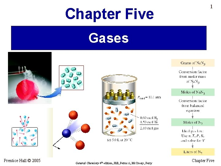 Chapter Five 1 Gases Prentice Hall © 2005 General Chemistry 4 th edition, Hill,