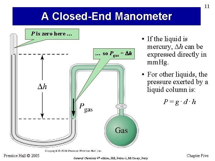 11 A Closed-End Manometer P is zero here … … so Pgas = Dh