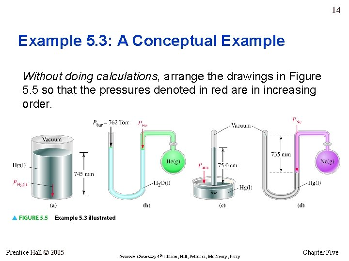 14 Example 5. 3: A Conceptual Example Without doing calculations, arrange the drawings in
