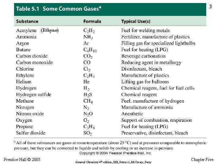 3 (Ethyne) Prentice Hall © 2005 General Chemistry 4 th edition, Hill, Petrucci, Mc.