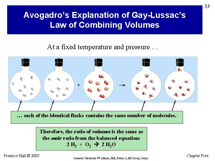 33 Avogadro's Explanation of Gay-Lussac's Law of Combining Volumes At a fixed temperature and