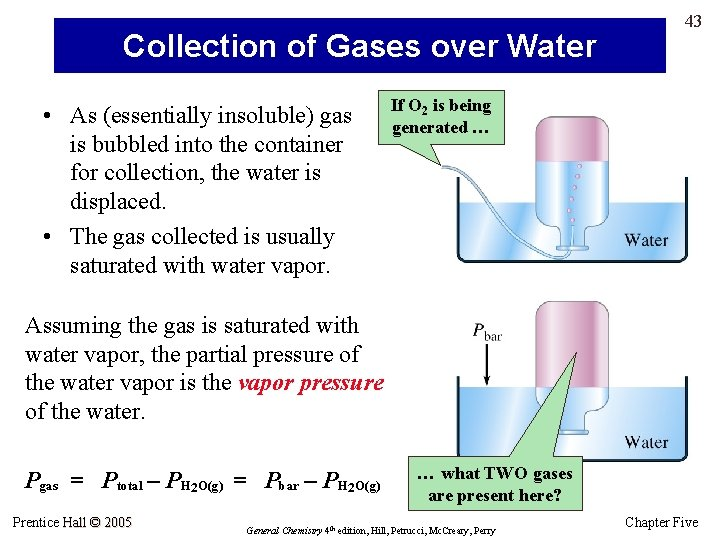 Collection of Gases over Water • As (essentially insoluble) gas is bubbled into the