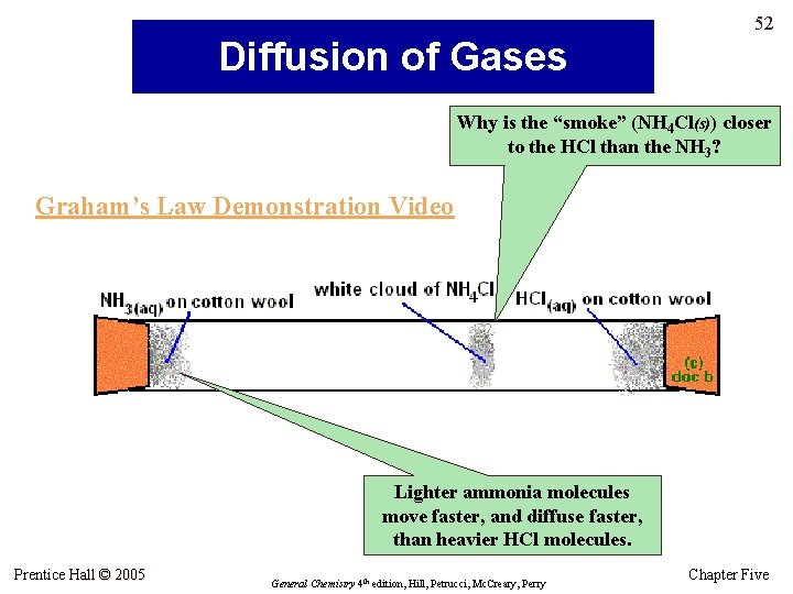 """52 Diffusion of Gases Why is the """"smoke"""" (NH 4 Cl(s)) closer to the"""