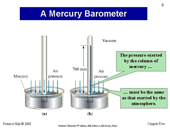 8 A Mercury Barometer The pressure exerted by the column of mercury … …