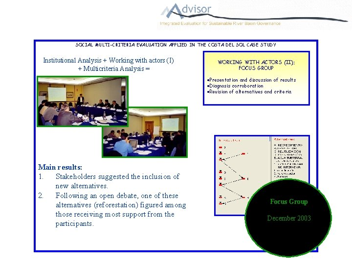 SOCIAL MULTI-CRITERIA EVALUATION APPLIED IN THE COSTA DEL SOL CASE STUDY Institutional Analysis +