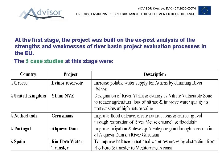 ADVISOR Contract EVK 1 -CT-2000 -00074 ENERGY, ENVIRONMENT AND SUSTAINABLE DEVELOPMENT RTD PROGRAMME At