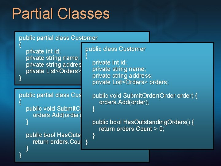 Partial Classes public partial class Customer { public class Customer private int id; private