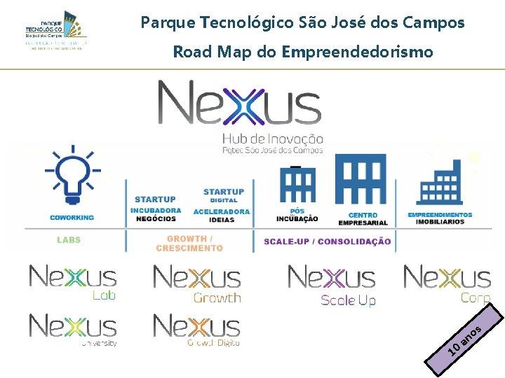 Parque Tecnológico São José dos Campos Road Map do Empreendedorismo a 0 1 s