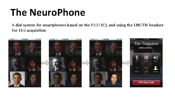 The Neuro. Phone A dial system for smartphones based on the P 300 BCI,