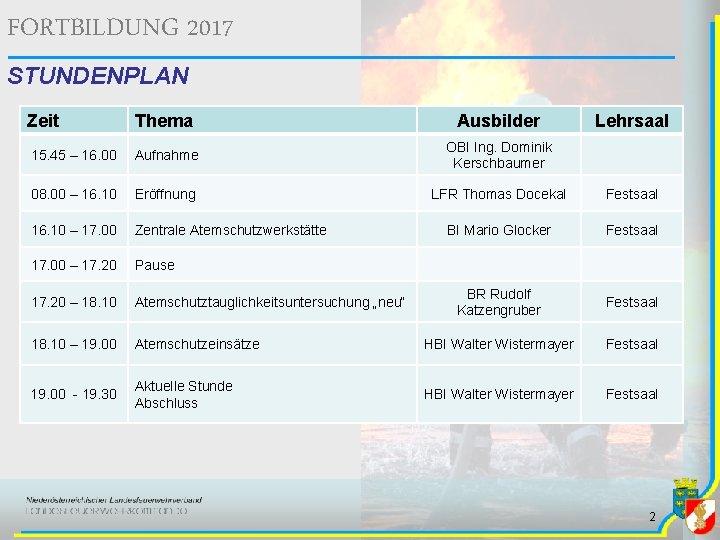 FORTBILDUNG 2017 STUNDENPLAN Zeit Thema Ausbilder Lehrsaal 15. 45 – 16. 00 Aufnahme OBI