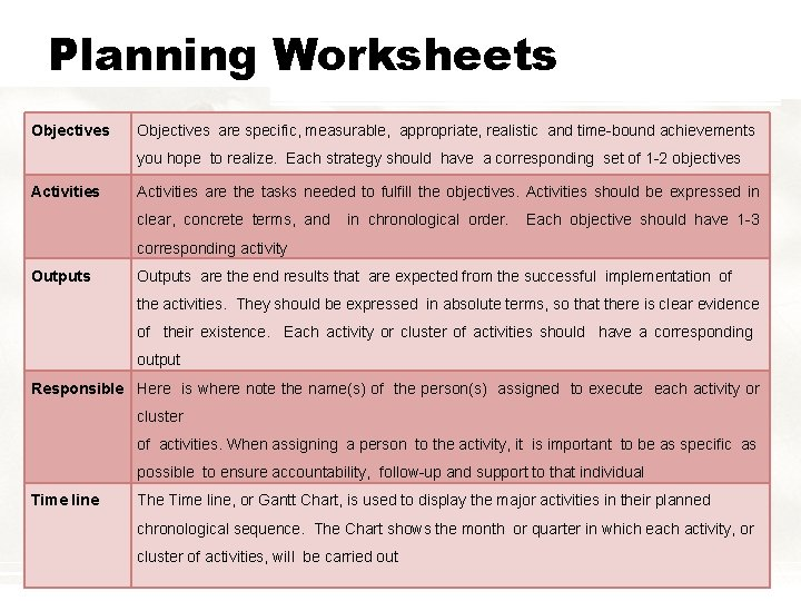Planning Worksheets Objectives are specific, measurable, appropriate, realistic and time-bound achievements you hope to