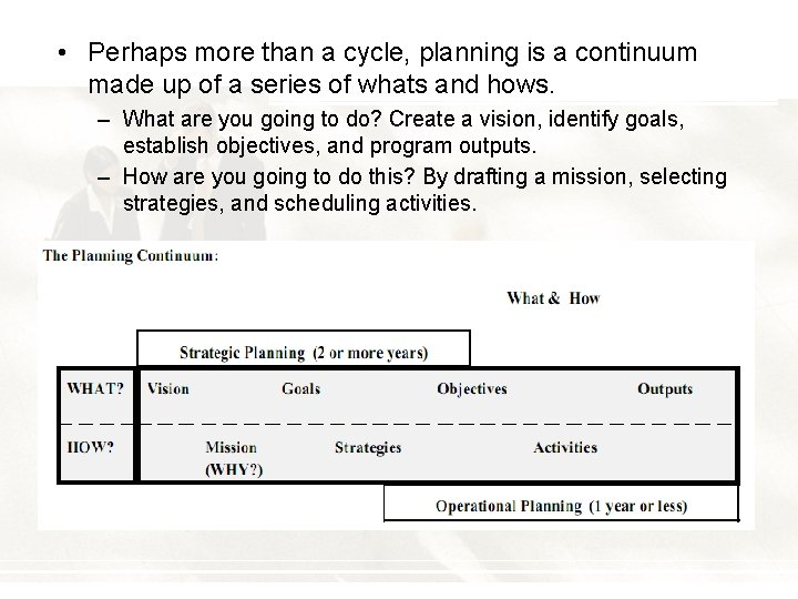 • Perhaps more than a cycle, planning is a continuum made up of