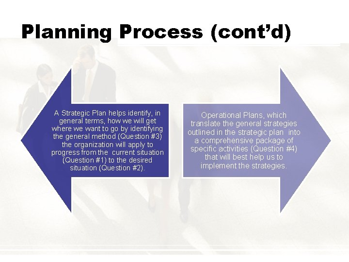 Planning Process (cont'd) A Strategic Plan helps identify, in general terms, how we will