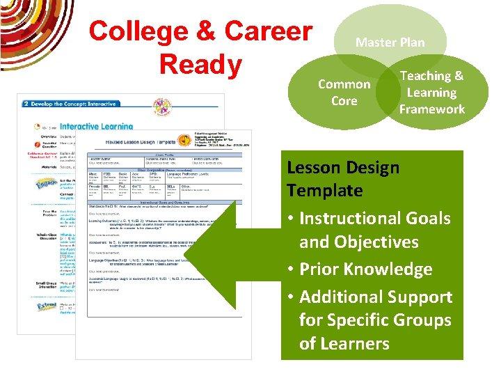 College & Career Ready Master Plan Common Core Teaching & Learning Framework Lesson Design