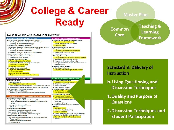College & Career Ready Master Plan Common Core Teaching & Learning Framework Standard 3:
