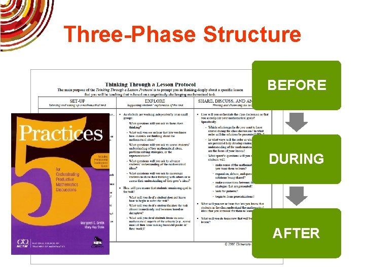 Three-Phase Structure BEFORE DURING AFTER