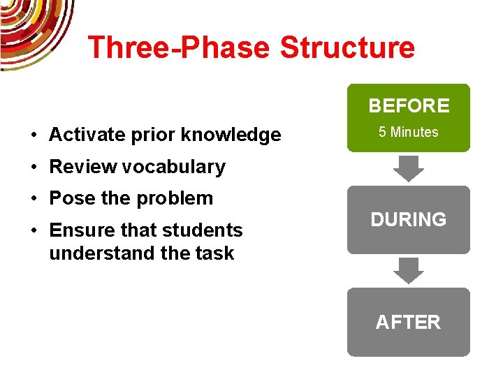 Three-Phase Structure BEFORE • Activate prior knowledge 5 Minutes • Review vocabulary • Pose