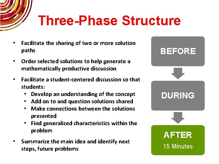Three-Phase Structure • Facilitate the sharing of two or more solution paths BEFORE •