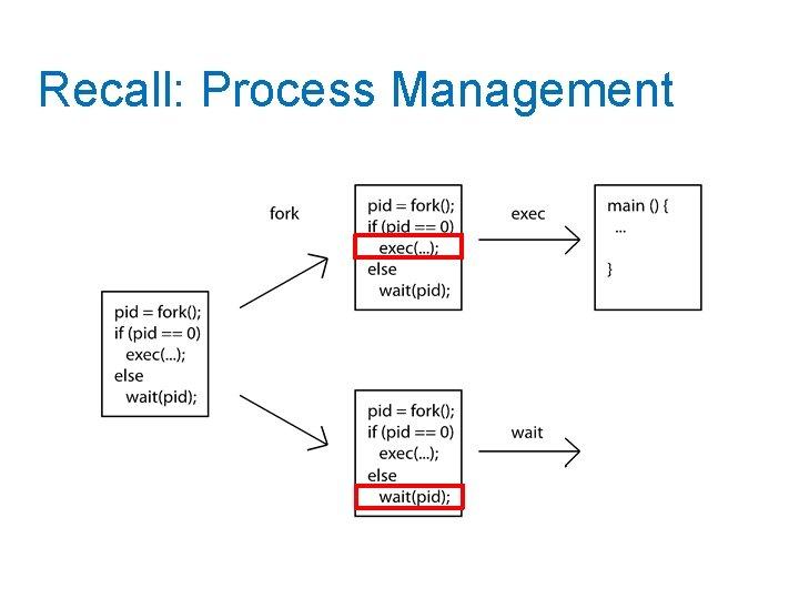 Recall: Process Management