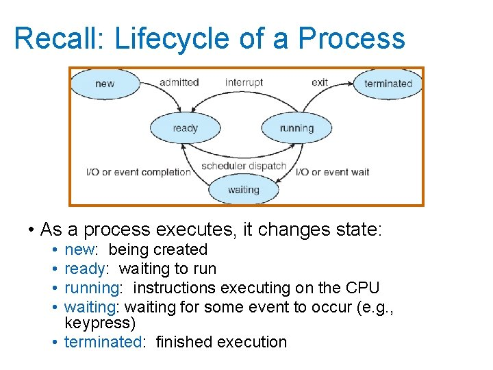 Recall: Lifecycle of a Process • As a process executes, it changes state: •