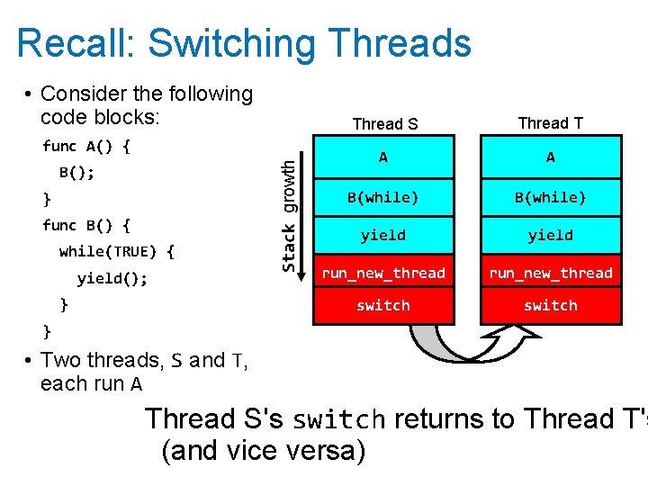 Recall: Switching Threads • Consider the following code blocks: B(); } func B() {