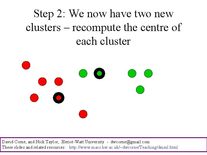 Step 2: We now have two new clusters – recompute the centre of each