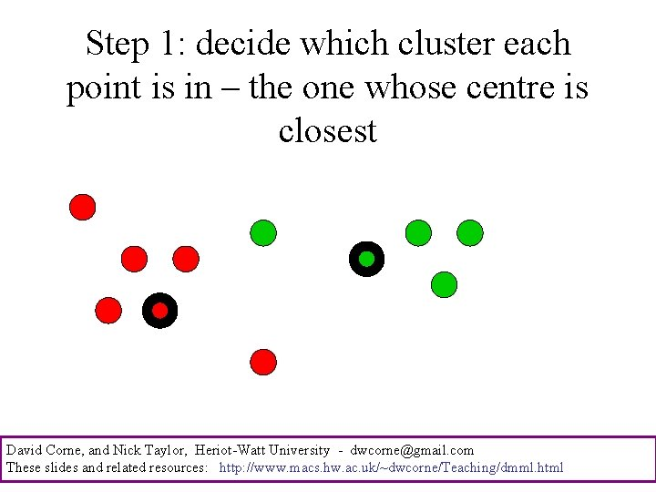 Step 1: decide which cluster each point is in – the one whose centre