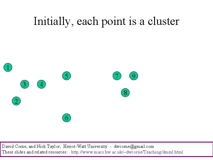 Initially, each point is a cluster 1 5 3 7 9 4 8 2