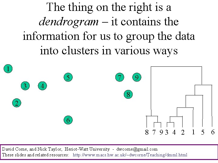 The thing on the right is a dendrogram – it contains the information for