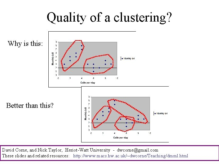 Quality of a clustering? Why is this: Better than this? David Corne, and Nick