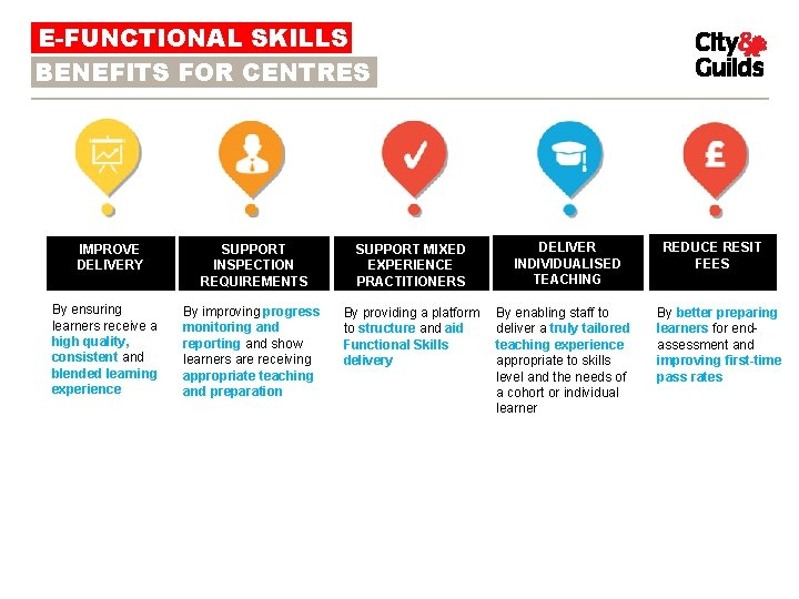 E-FUNCTIONAL SKILLS BENEFITS FOR CENTRES BENEFITS IMPROVE DELIVERY By ensuring learners receive a high