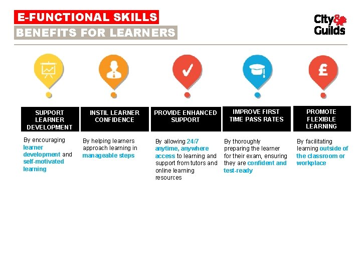 E-FUNCTIONAL SKILLS BENEFITS FOR LEARNERS BENEFITS SUPPORT LEARNER DEVELOPMENT By encouraging learner development and