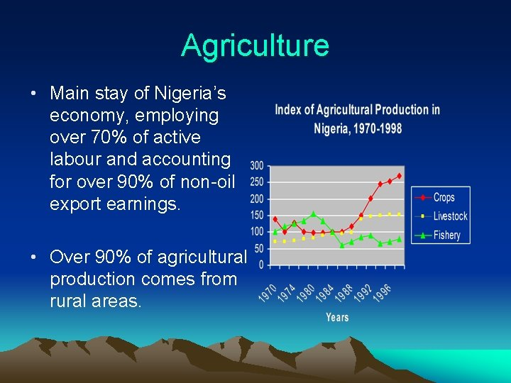 Agriculture • Main stay of Nigeria's economy, employing over 70% of active labour and