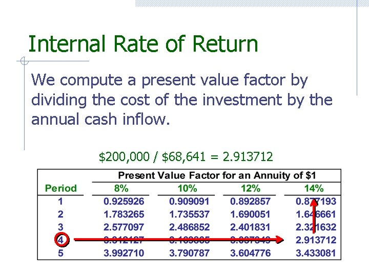 Internal Rate of Return We compute a present value factor by dividing the cost