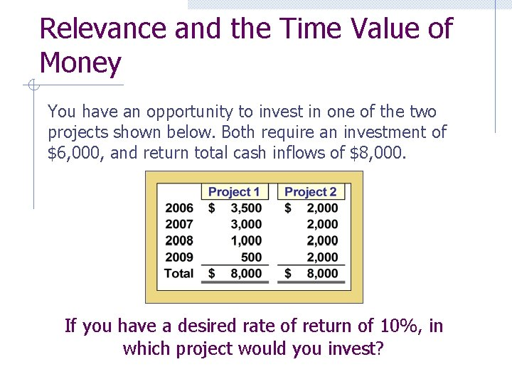 Relevance and the Time Value of Money You have an opportunity to invest in