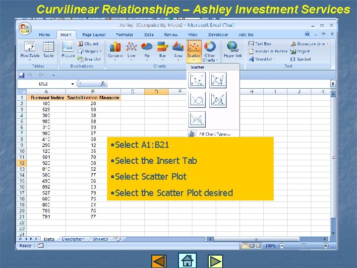 Curvilinear Relationships – Ashley Investment Services • Select A 1: B 21 • Select