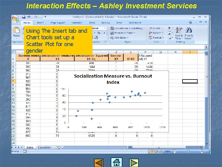 Interaction Effects – Ashley Investment Services Using The Insert tab and Chart tools set
