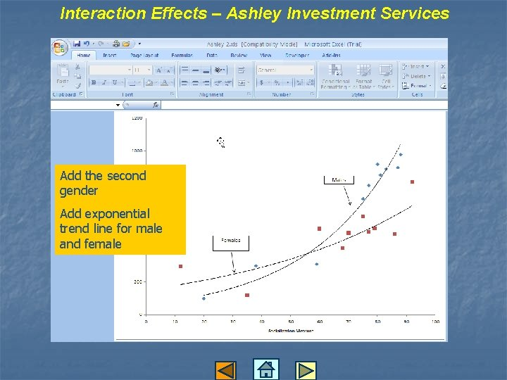 Interaction Effects – Ashley Investment Services Add the second gender Add exponential trend line
