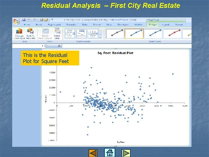 Residual Analysis – First City Real Estate This is the Residual Plot for Square