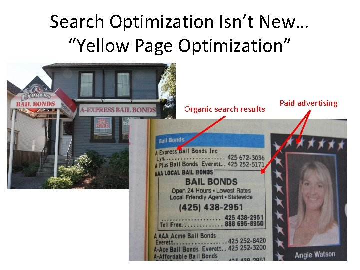 """Search Optimization Isn't New… """"Yellow Page Optimization"""" Organic search results Paid advertising 30"""