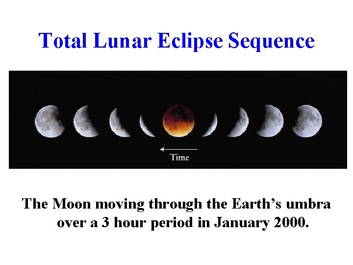 Total Lunar Eclipse Sequence The Moon moving through the Earth's umbra over a 3