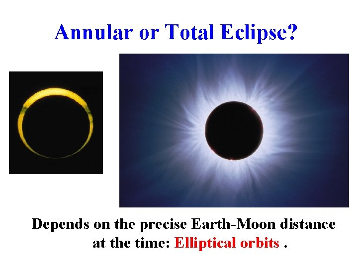 Annular or Total Eclipse? Depends on the precise Earth-Moon distance at the time: Elliptical