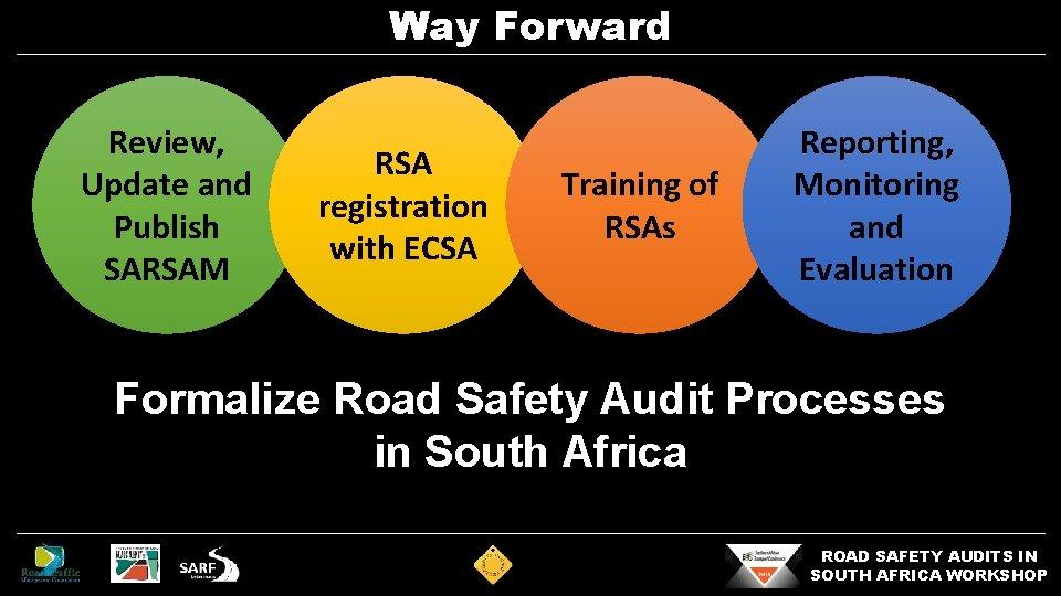 Way Forward Review, Update and Publish SARSAM RSA registration with ECSA Training of RSAs
