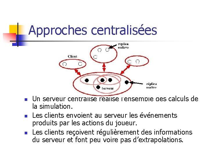 Approches centralisées n n n Un serveur centralisé réalise l'ensemble des calculs de la